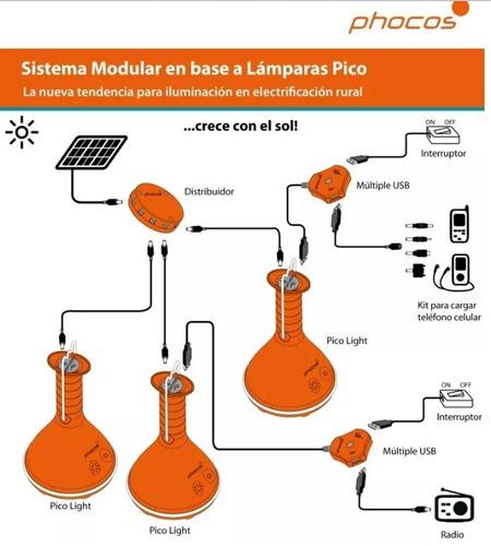 lampara solar phocos pico led light 2.0