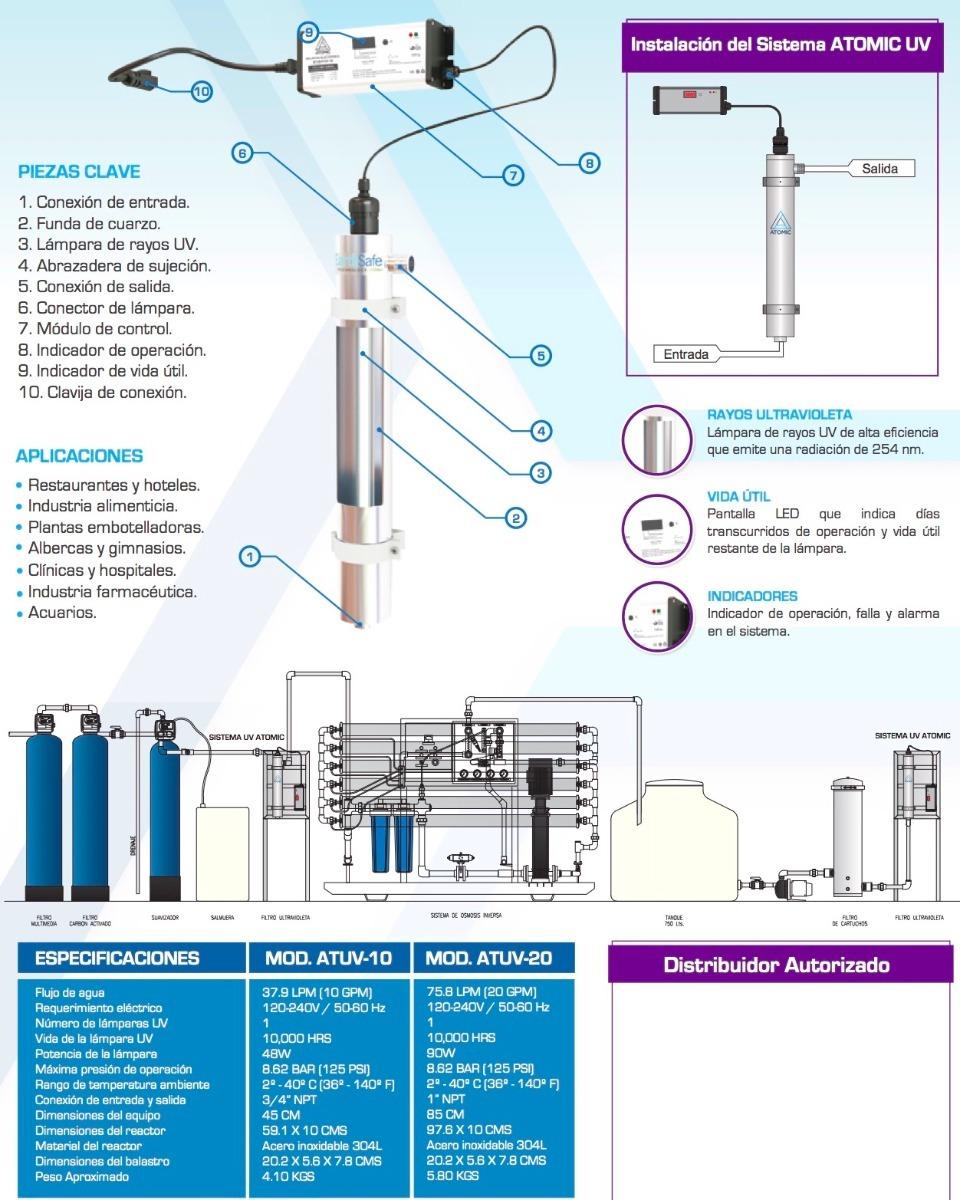 Lampara Uv Para Tratamiento De Agua Atomic 20 11 869