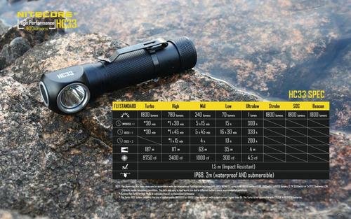 lanterna nitecore hc33