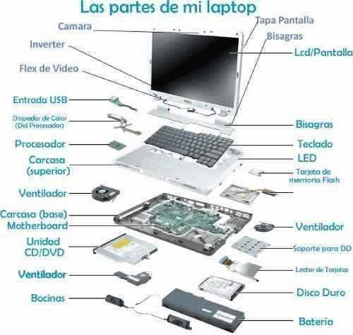 laptop asus k53ta (solo refacciones)