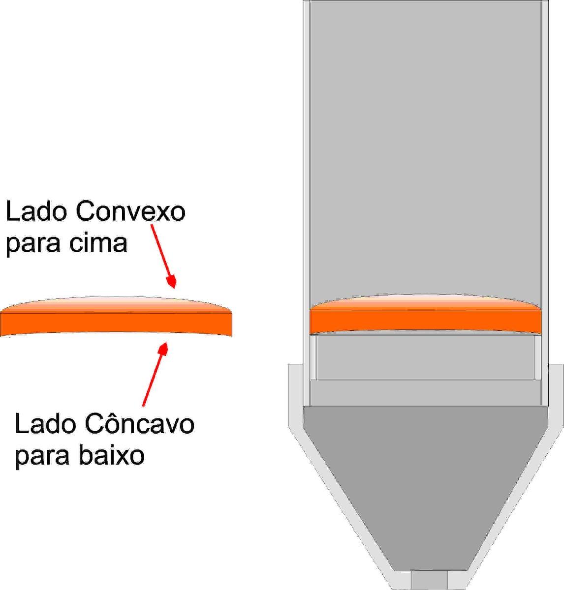 fa6a538735 Laser Co2 Lente Focal Menisco Usa 20mm Dia X 100mm Df - R$ 320,00 em ...