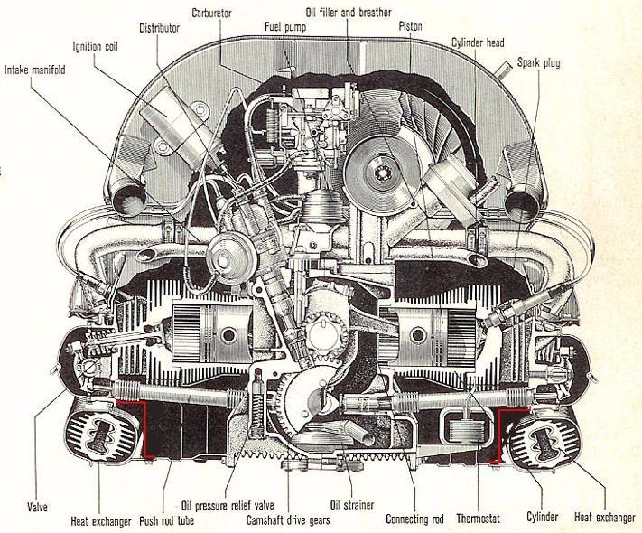 Lataria Motor Vw A Ar