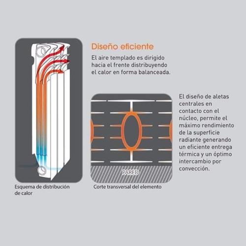 latyn pert radiador 6 piezas linea cenit 500 + kit