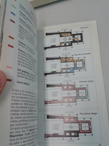 le guide complete pour visiter paris et le grand louvre