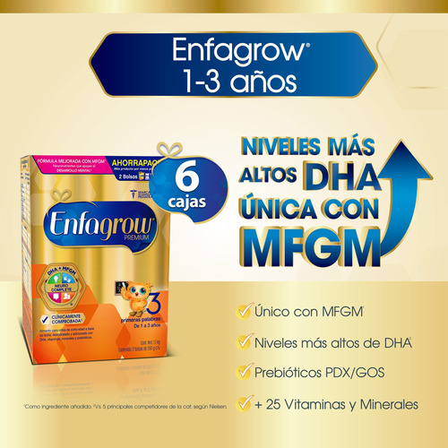 leche de crecimiento enfagrow etapa 3, 6 cajas de 1.1 kg
