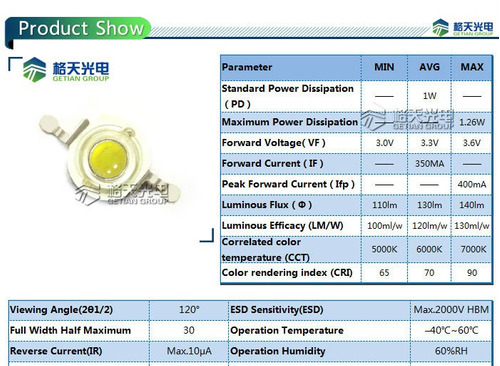led blanco frio de 1 w. de alta potencia 2 unidades