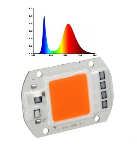 led cob 50w full spectrum, cultivo indoor, 220v directo