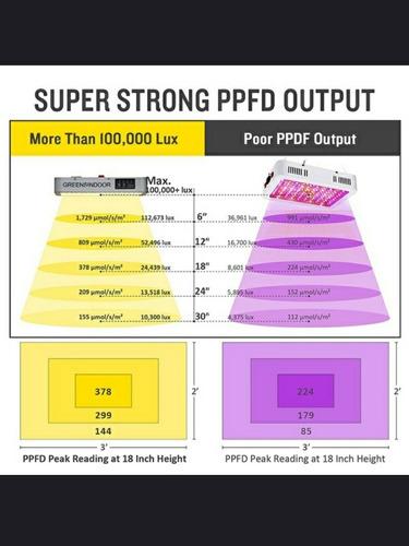 led cultivo full espectro 4000w