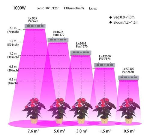 led grow indoor full spectro 100w soquete e27 frete gratis