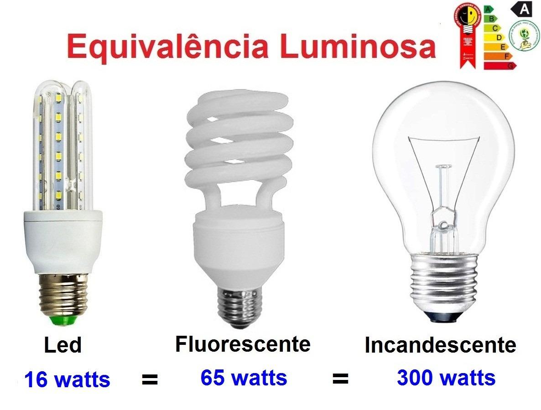 L mpada led residencial 16w 4u pl econ mica milho e27 for Lampada led 50 watt
