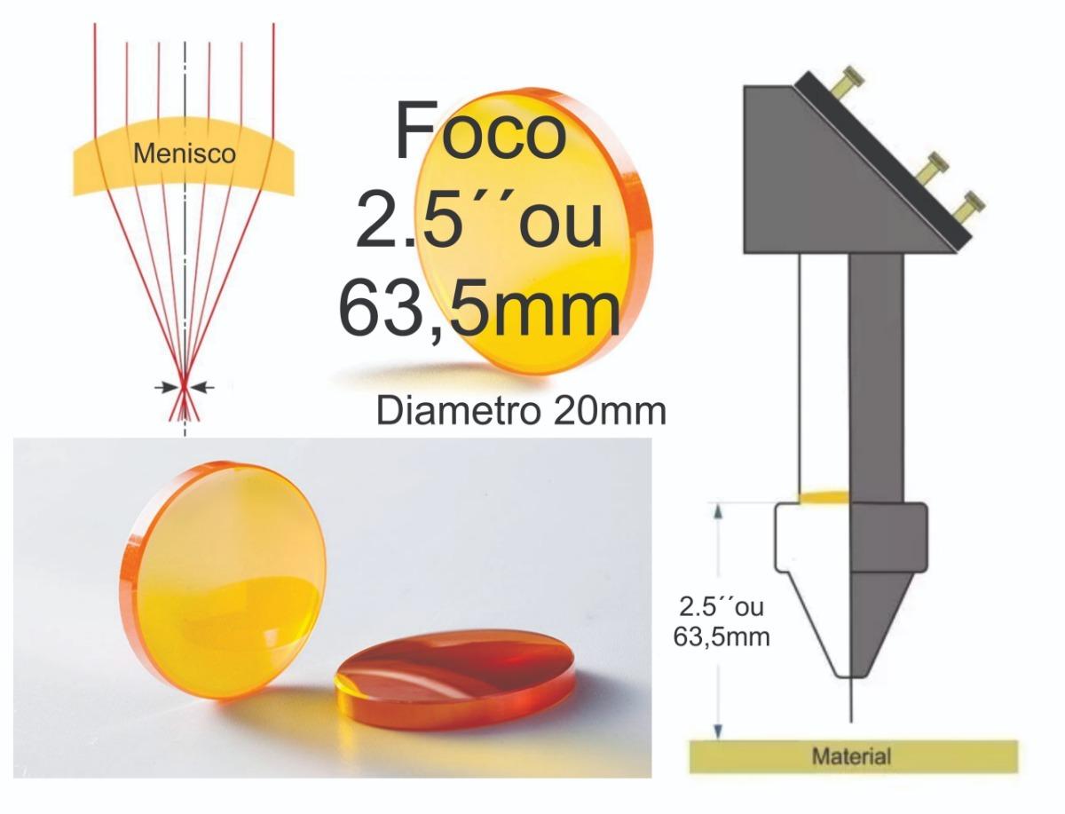 8cc6a8b165 Lente Laser Co2 100w Pvd 20mm Dist.focal 38/50/63/76/101mm - R$ 119 ...