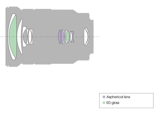 lente sony e pz 18-105mm f/4 g oss nueva caja sellada