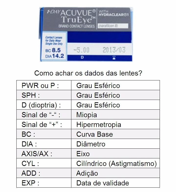Lentes De Contato 1-day Acuvue Trueye - Ótica Das Lentes - R  156,90 ... 788852b684