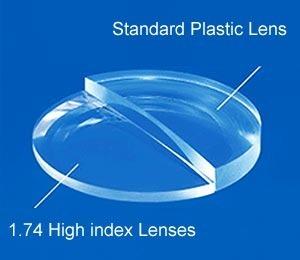 Lentes Crizal Forte Stylis 1.74 Vs Ou Multifocal Progressiva - R ... 56fc727a10