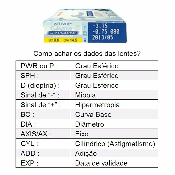 Lentes De Contato Acuvue Oasys Astigmatismo - Óticadaslentes - R ... fc0b12ad27