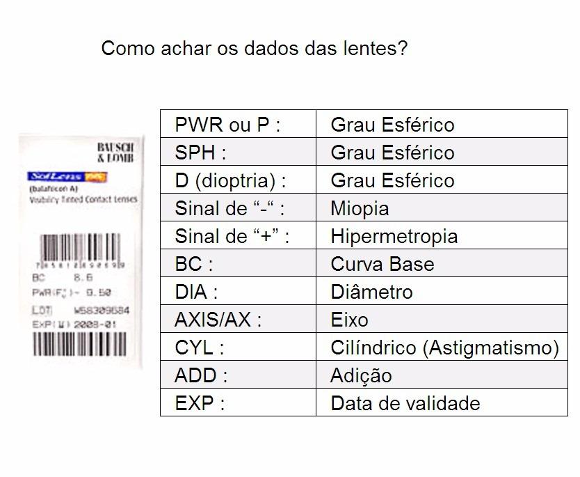 e30daefc77e9b lentes de contato soflens toric para astigmatismo. Carregando zoom.