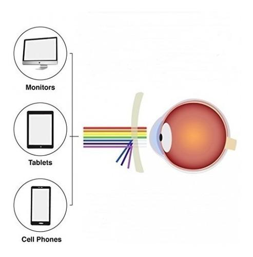 lentes para pc, celulares, tablet