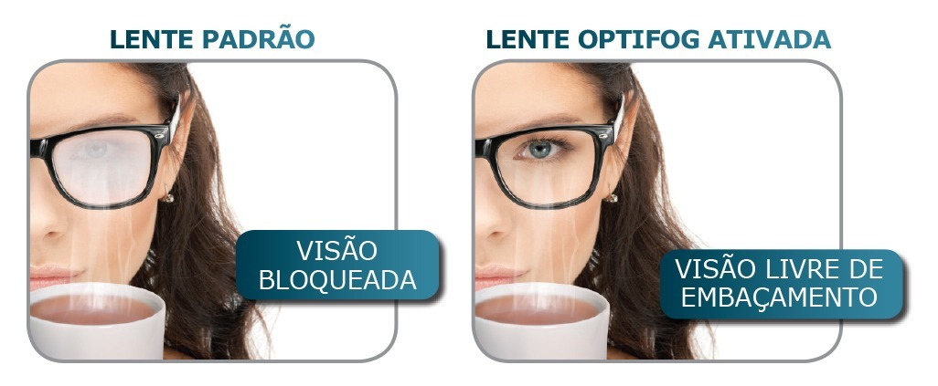 12504a18883d6 lentes progressivas multifocal varilux liberty optifog. Carregando zoom.