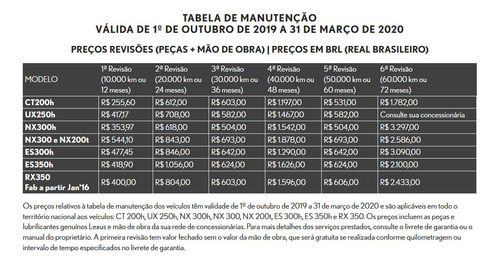 lexus ct200h 1.8 híbrido luxury híbrido cvt ipva 2020 pago !