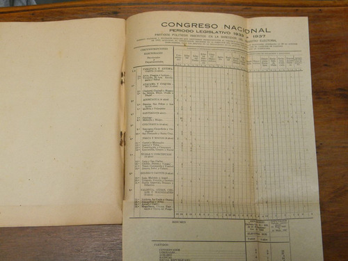 ley de elecciones (texto definitivo) 1934