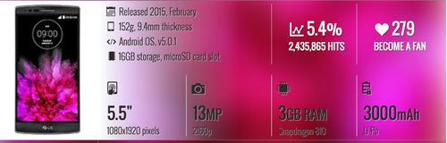 lg g flex 2, 4g , pantalla 5.5 curva, 13mp, 16gb, a meses