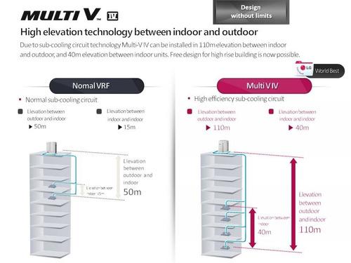 lg multi v- vrv daikin - venta proyecto-instalacion central