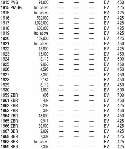 libra peru moneda oro solido ley 22 kilates año 1968 escaso