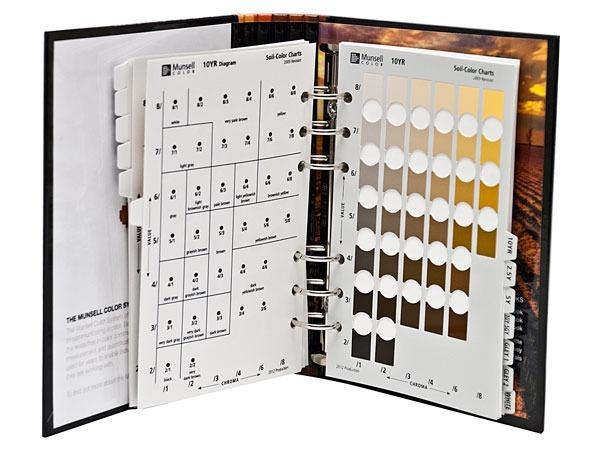 Libro De Colores Munsell Para Suelos - S/ 1.450,00 en Mercado Libre