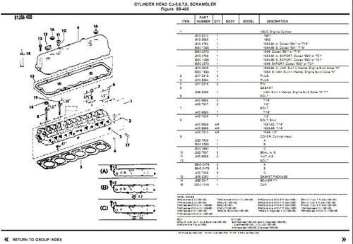libro de despiece jeep cherokee sj, 1974-1990, envio gratis