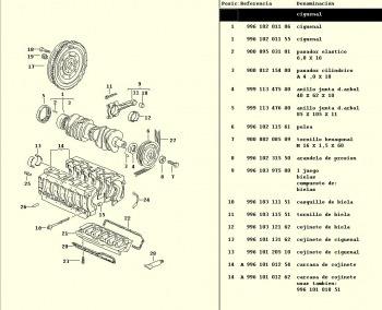 libro de despiece porsche 968, 1992-1995, envio gratis.