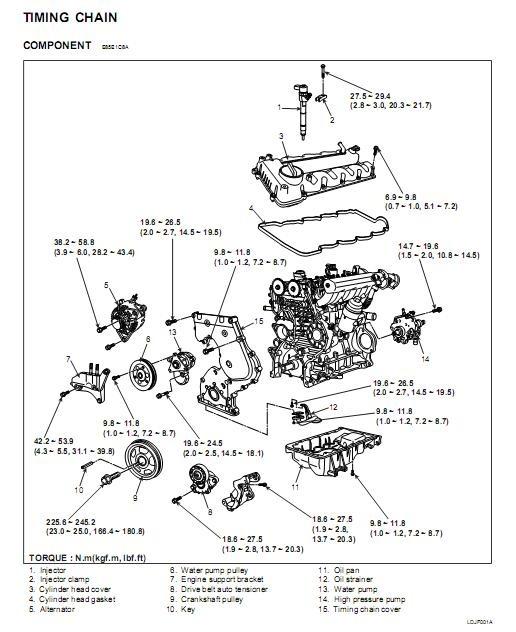Manual de taller hyundai h100 diesel.