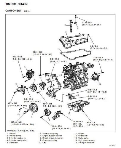 libro de taller hyundai motor diesel d4fa  1 5  2000-2011