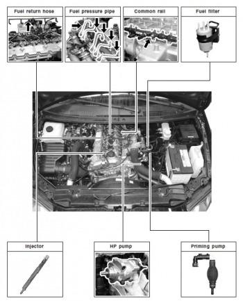 libro de taller ssangyong rodius stavic, 2004-2013.