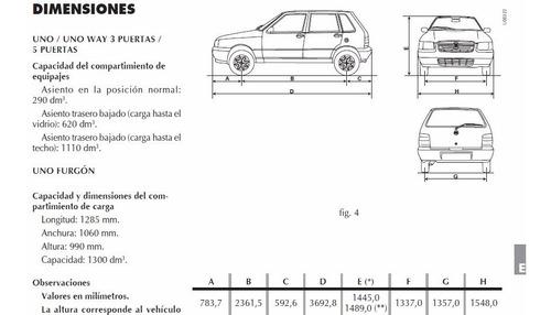 libro de usuario fiat uno 1983-2013 español