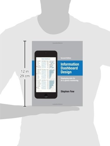 libro information dashboard design: displaying data for at-a