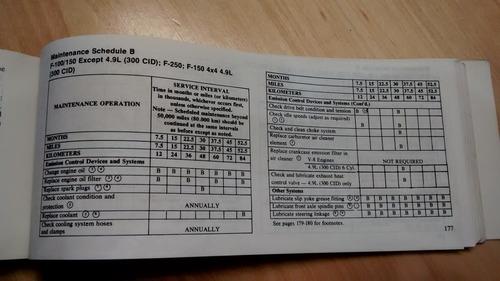 libro manual ford f-100 hasta f-350 1980 100% original usa