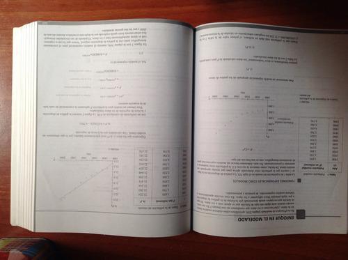 libro precalculo stewart, matematicas.