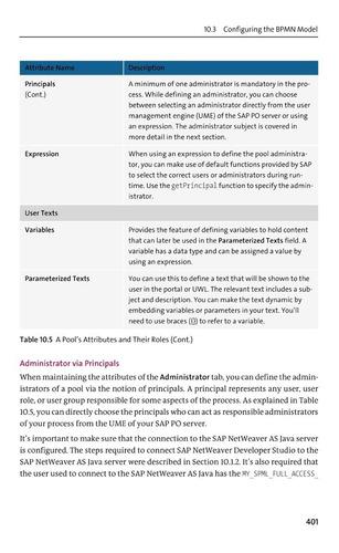 libro sap process orchestration the comprehensive guide
