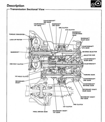 1994 Honda Accord Fuse Box Diagram