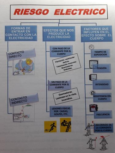 libros, taller de electricidad i + cd de actividades (94pág)