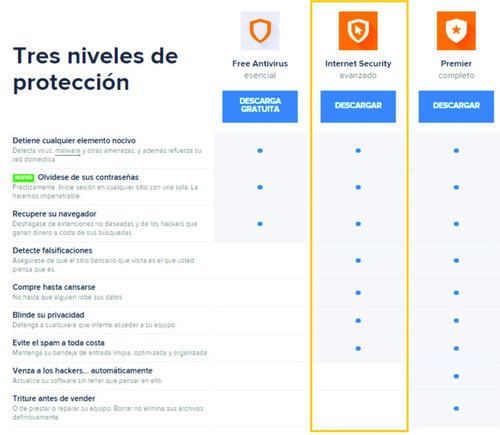 licencia avast internet security 2016 por 2 años para 3 pcs