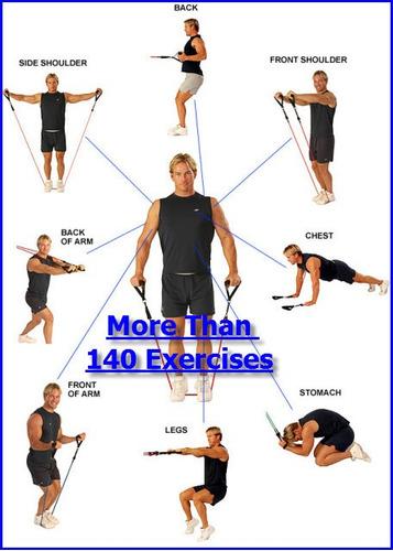 Ligas Resistencia Bodylastics 14 Piezas Pilates Ejercicio
