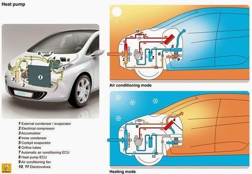 limpieza de autos, desinfeccion de aire acondicionado