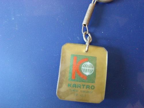 lindíssimo chaveveiro promocional - kartro