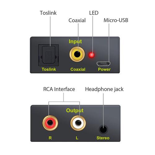 linkfor dac de digital a analógico convertidor de audio coax
