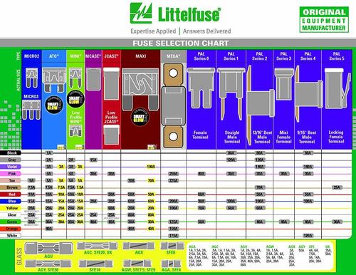 littelfuse 0ato015.vpglo ato smartglow 12 voltios de corrien