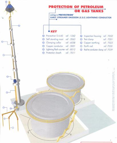 livro instalação de para-raios - volume 2