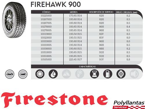 llanta 195/60r15 firestone firehawk 900, pago msi