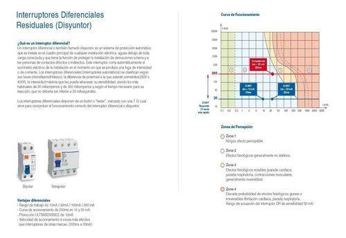 llave termica kit 16amp  disyuntor 25 amp bipolar