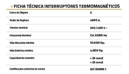 llave termica roker 2x10 16 / 20 / 25 / 32 a